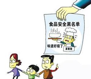 """北京食品药品企业失信将被扣分惩戒扣满12分锁入""""黑名单"""",3年才可解锁"""